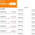 君凤凰大羊毛 可纯零撸项目 注册送58888贡献值 每日分红